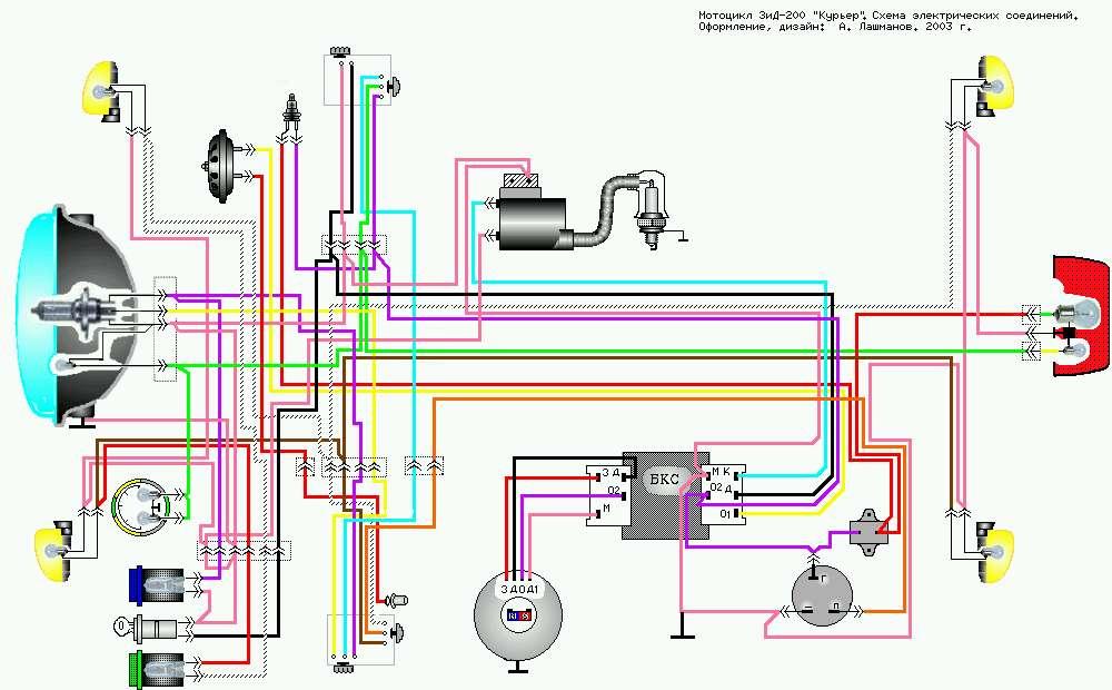Схема проводки в минск