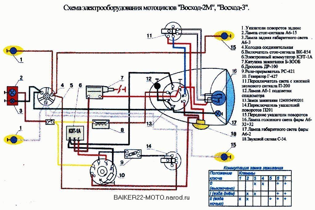 Минск. Восход 2М-3М