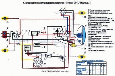 Схемы электрооборудования мотоциклов, восход